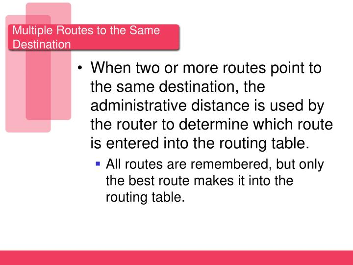 Multiple Routes to the Same Destination
