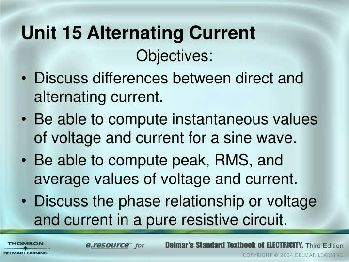 Unit 15 alternating current