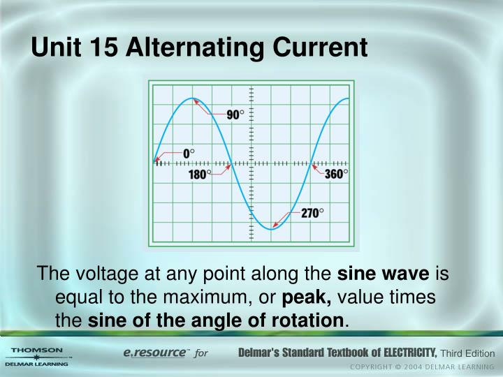 Unit 15 Alternating Current
