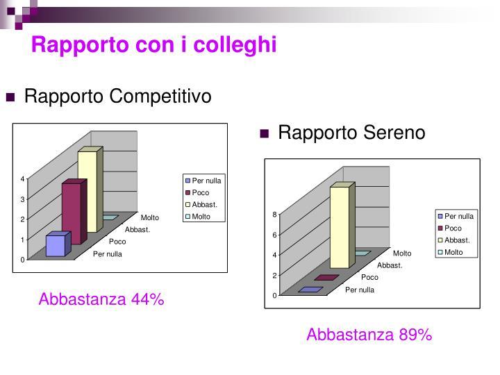 Rapporto Competitivo
