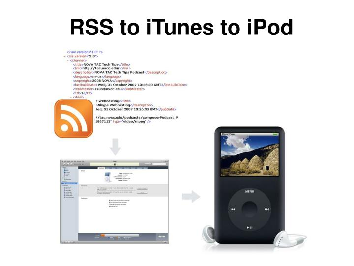RSS to iTunes to iPod