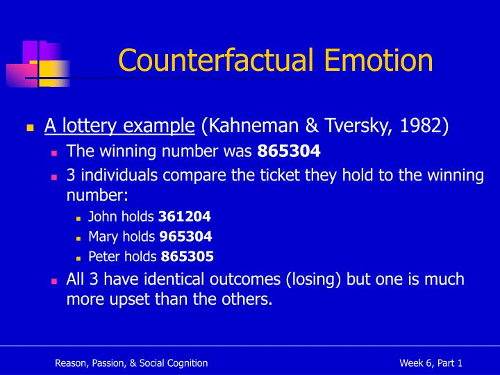 Counterfactual Emotion