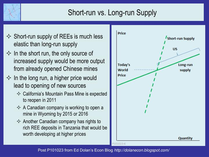 Short-run vs. Long-run Supply