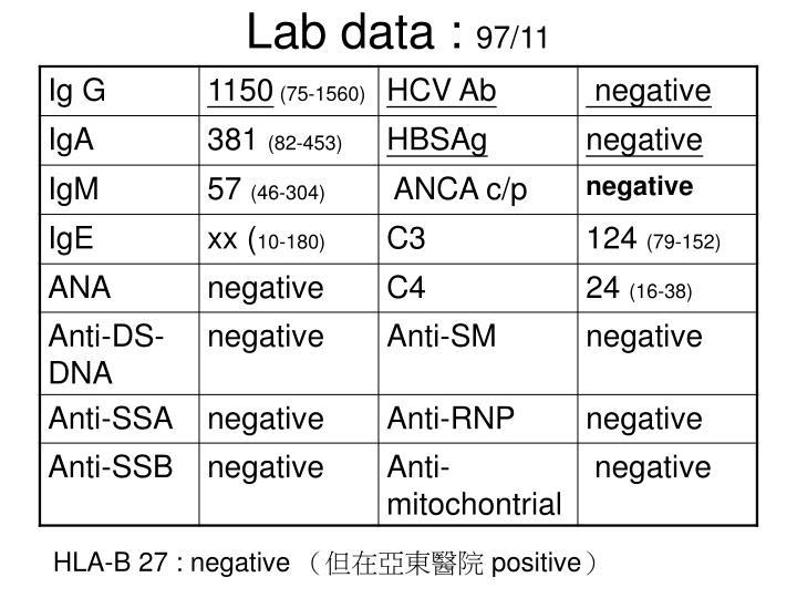 Lab data :