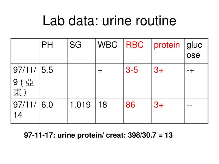 Lab data: urine routine
