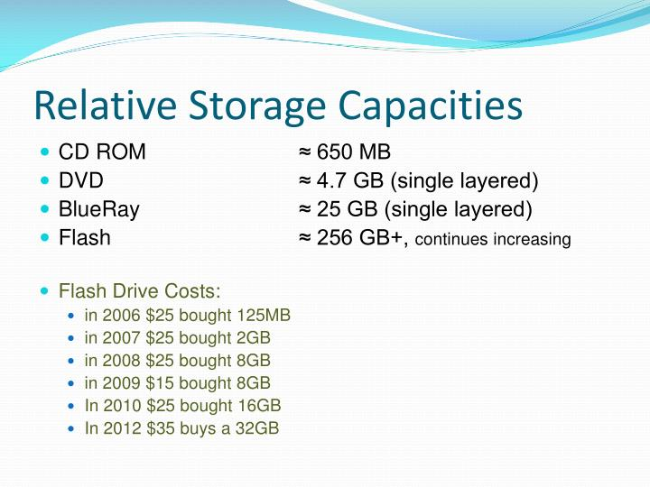 Relative storage capacities