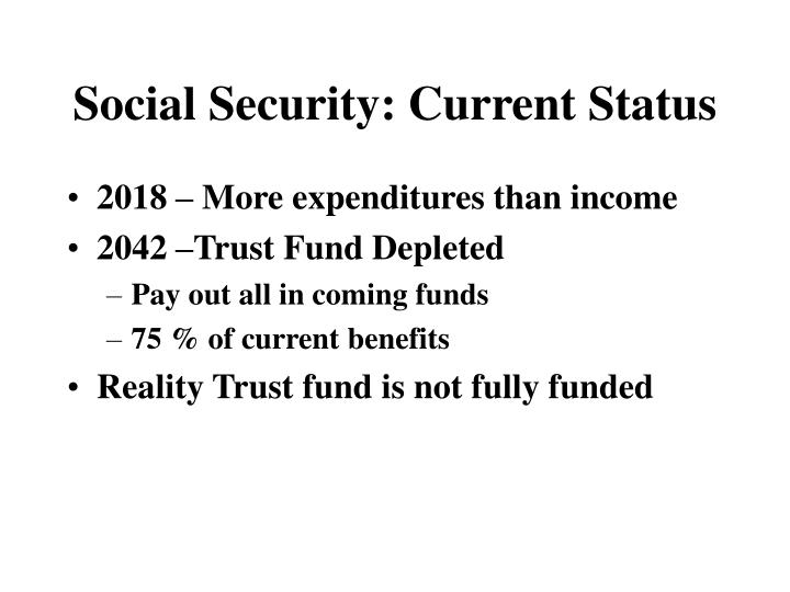 Social Security: Current Status