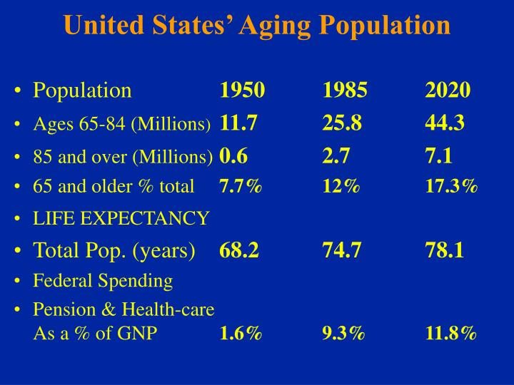 United States' Aging Population