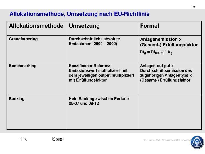 Allokationsmethode, Umsetzung nach EU-Richtlinie