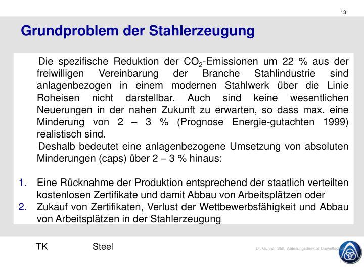 Grundproblem der Stahlerzeugung