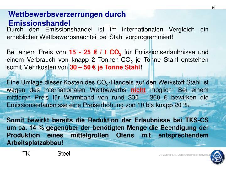 Wettbewerbsverzerrungen durch Emissionshandel