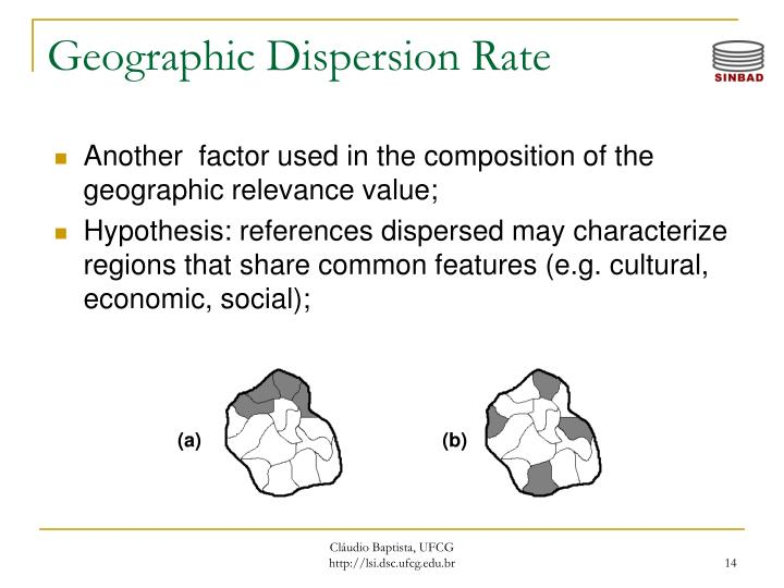Geographic Dispersion Rate