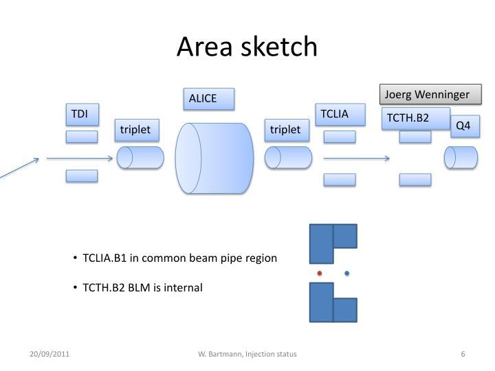 Area sketch