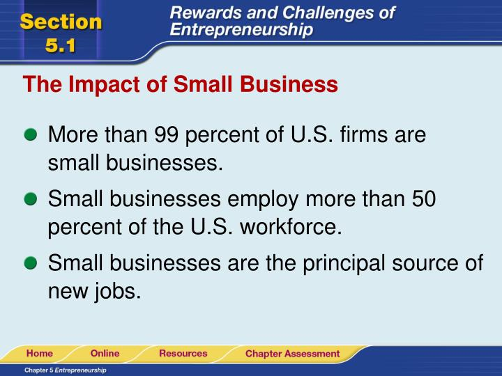 The Impact of Small Business