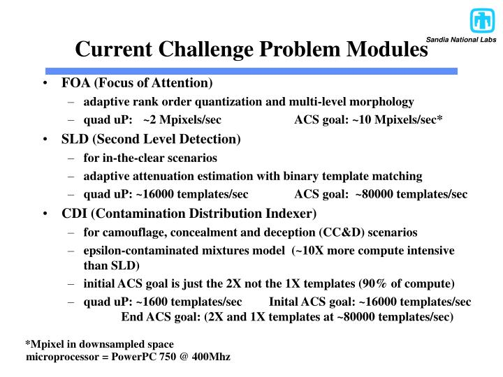 Current challenge problem modules