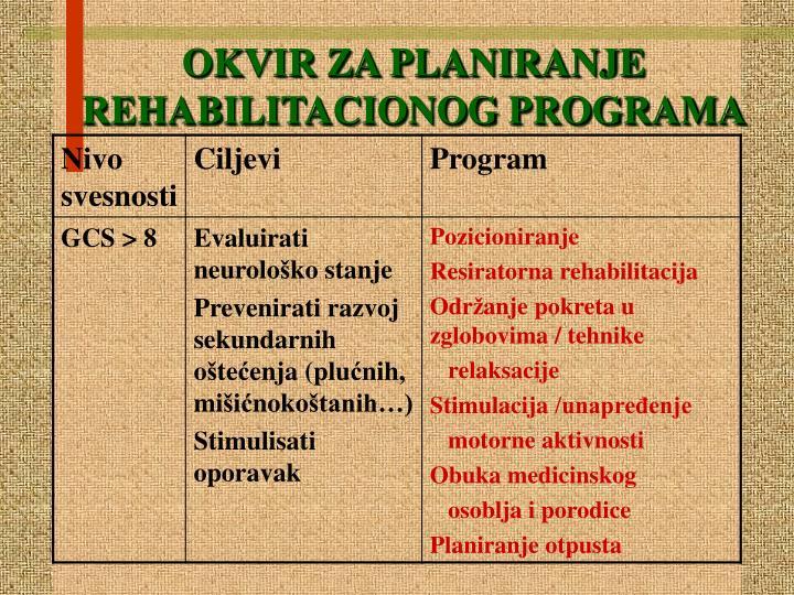 OKVIR ZA PLANIRANJE REHABILITACIONOG PROGRAMA