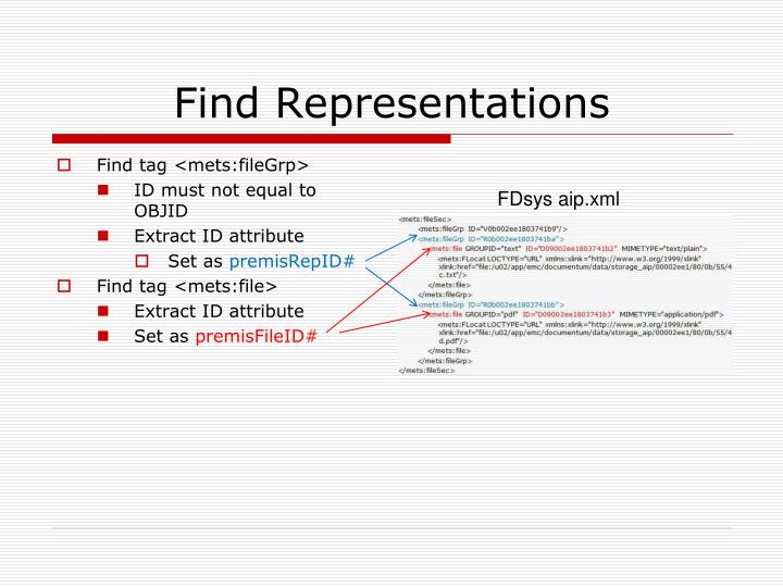 Find Representations