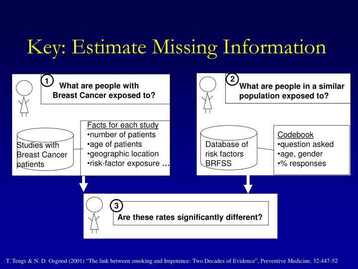 Key: Estimate Missing Information