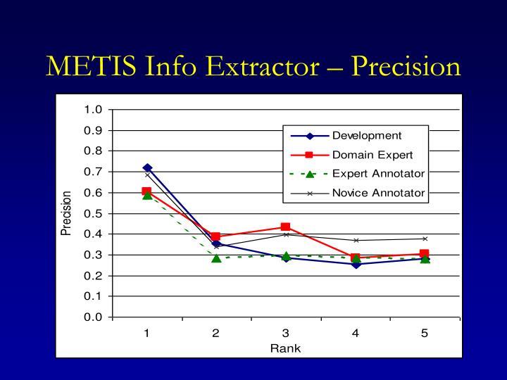 METIS Info Extractor – Precision