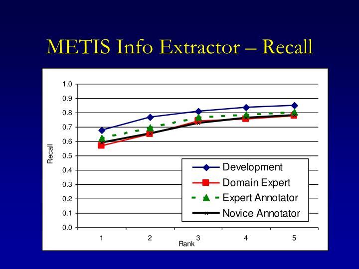 METIS Info Extractor – Recall