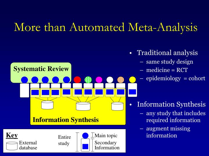 Information Synthesis