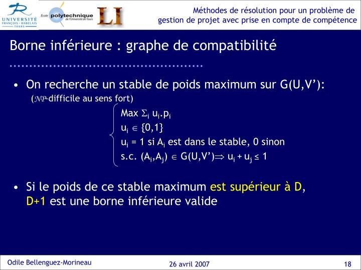 Borne inférieure : graphe de compatibilité