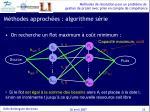 m thodes approch es algorithme s rie2