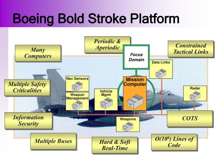 Boeing Bold Stroke Platform