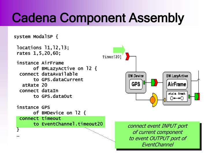 Cadena Component Assembly