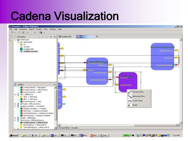 Cadena Visualization