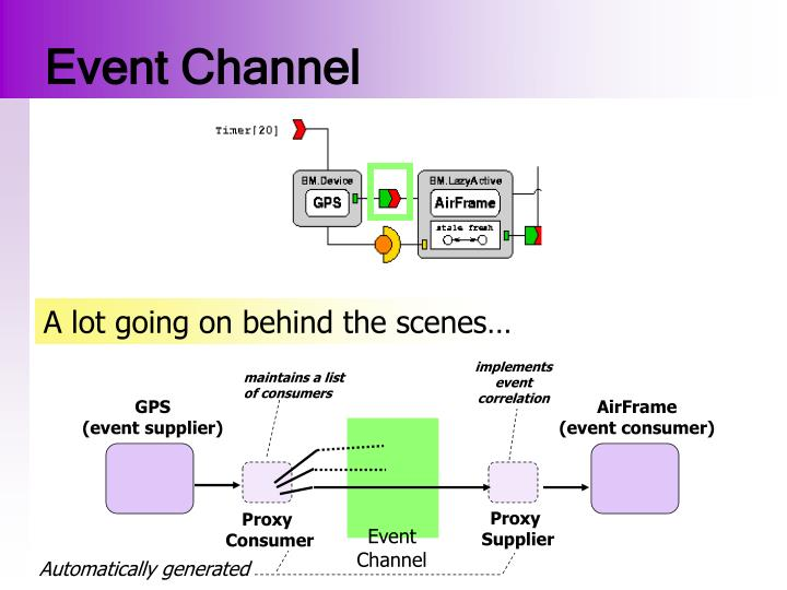 Event Channel