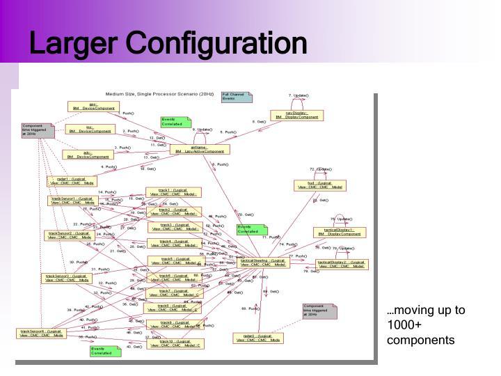 Larger Configuration