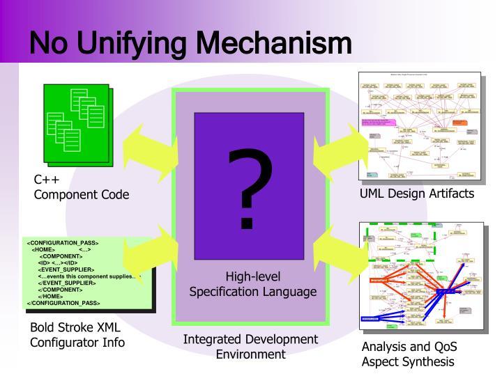 No Unifying Mechanism