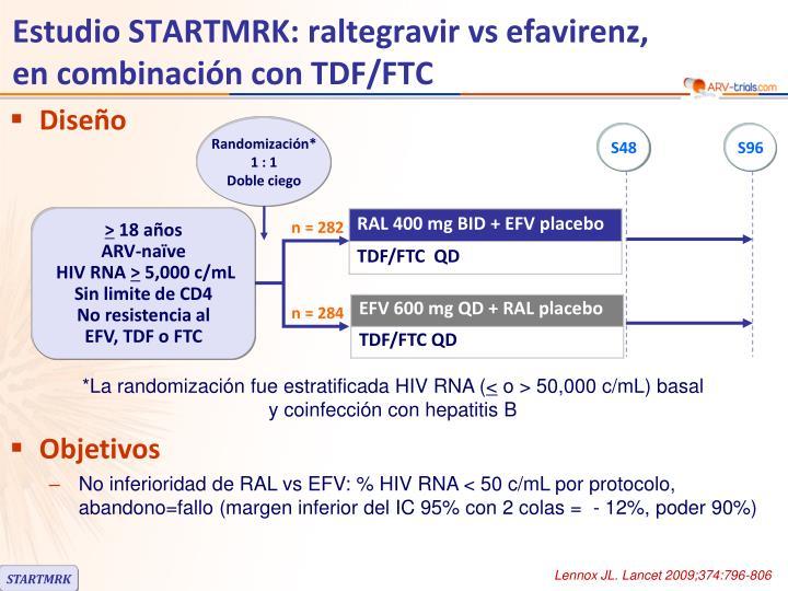 Estudio STARTMRK: raltegravir vs efavirenz,