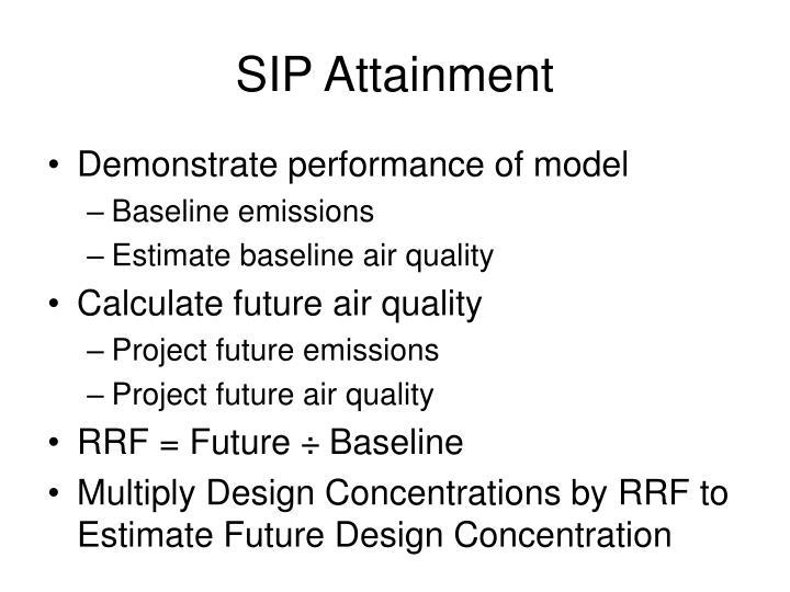 SIP Attainment