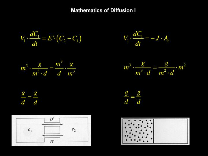 Mathematics of Diffusion I