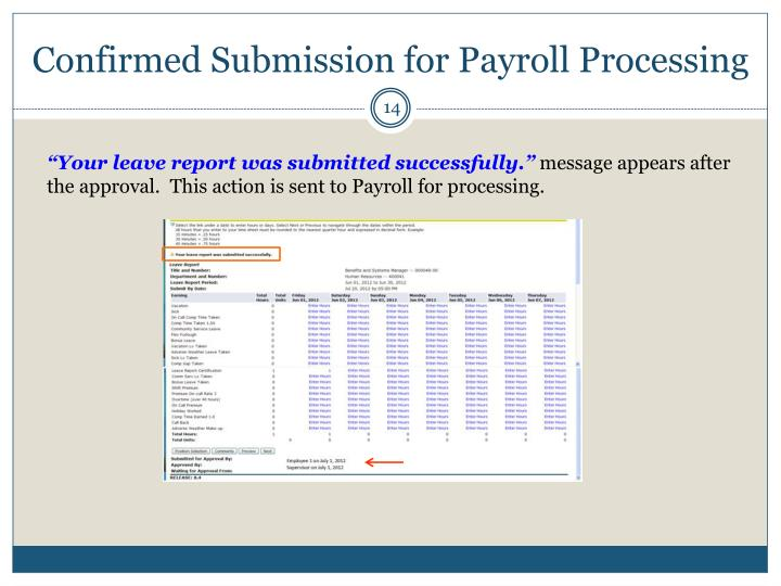 Confirmed Submission for Payroll Processing