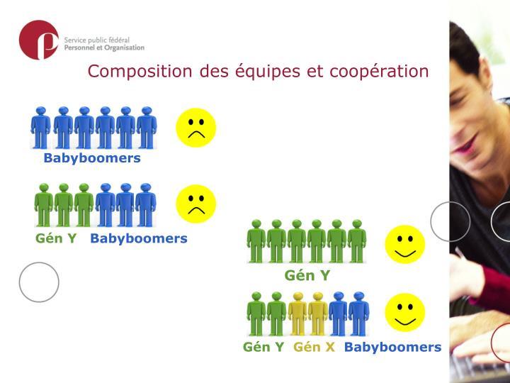 Composition des équipes et coopération