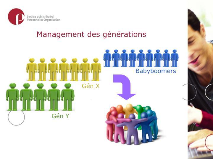 Management des générations