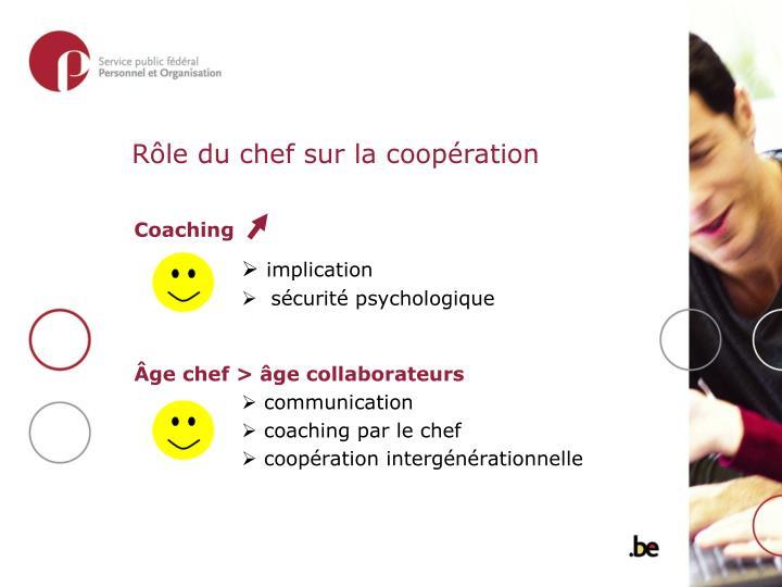 Rôle du chef sur la coopération