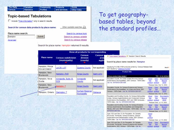 To get geography-based tables, beyond the standard profiles…