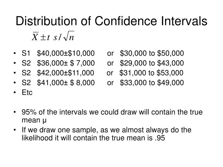 Distribution of Confidence Intervals