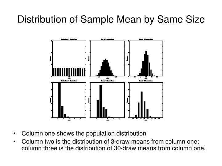 Column one shows the population distribution
