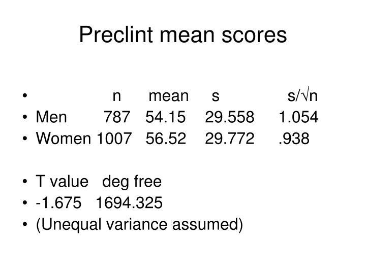Preclint mean scores