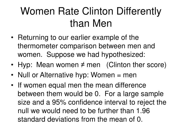 Women Rate Clinton Differently than Men