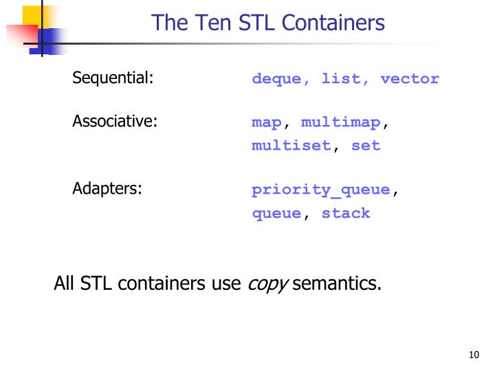 The Ten STL Containers