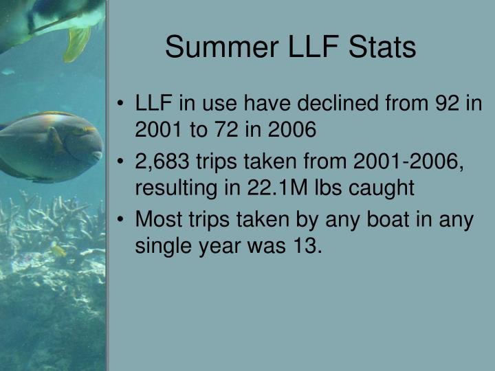 LLF in use have declined from 92 in 2001 to 72 in 2006