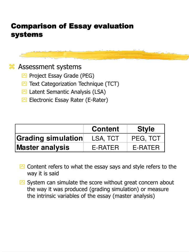 Comparison of Essay evaluation systems