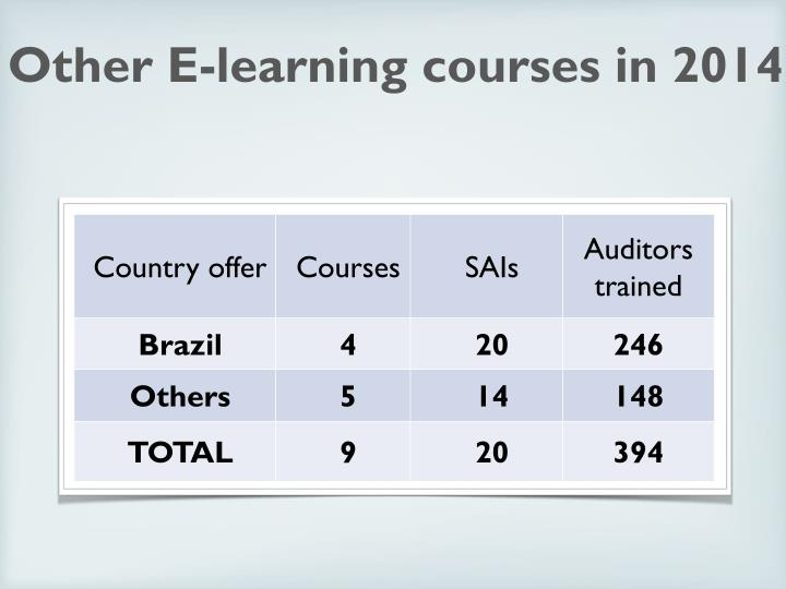 Other E-learning courses in 2014