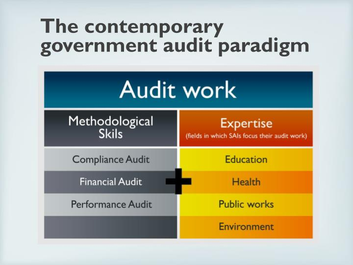 The contemporary government audit paradigm